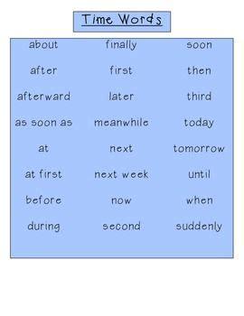 Argumentative essay linking words